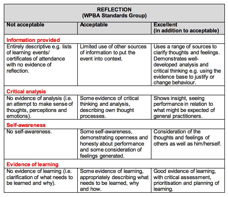 reflection criteria.jpg